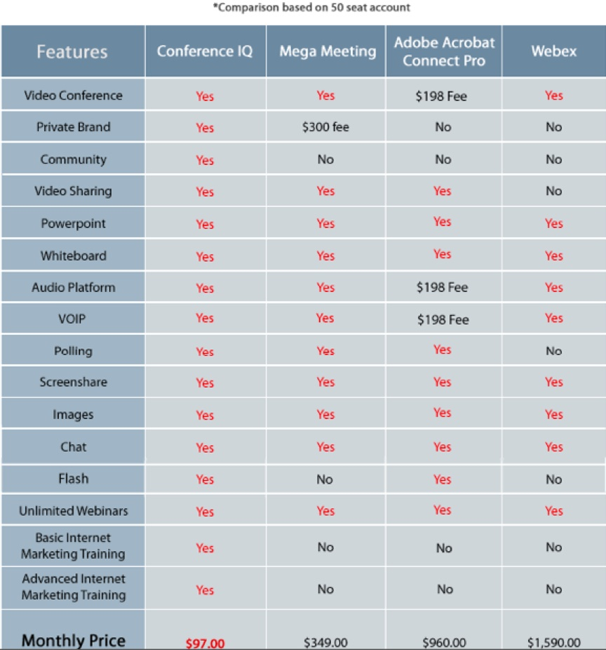 Webinar services available webinar services comparison chart